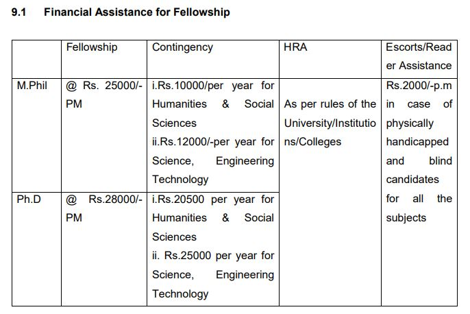 National Fellowship and Scholarship