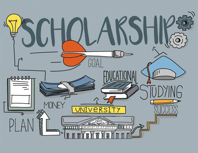 scholarship exam in india 2020